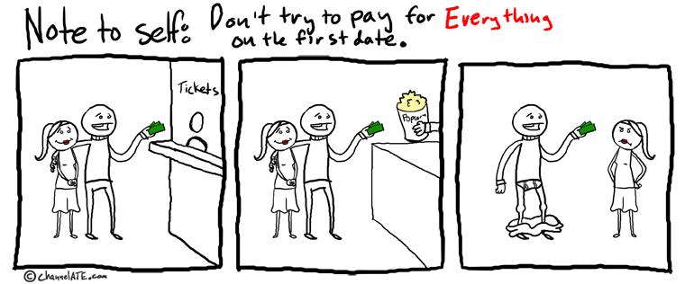 ne payez par pour tout