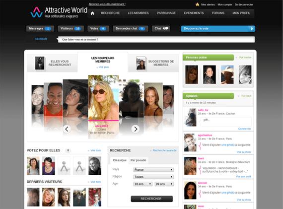 attractive world profil